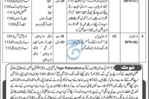 Junior Clerk / Deputy Rangers / Watcher / Driver in Forest Department Khyber Pakhtunkhwa wildlife Division Jobs 2020