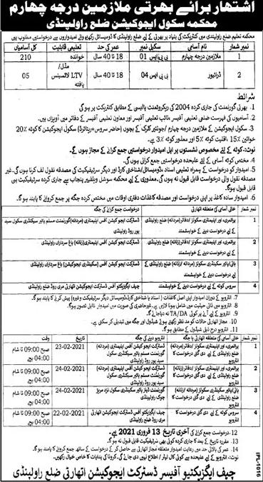 Civil Education Department Rawalpindi Punjab Latest Government Contractual Jobs For Darja Chaharam Driver Apply Online February 2021 Gigspk Com