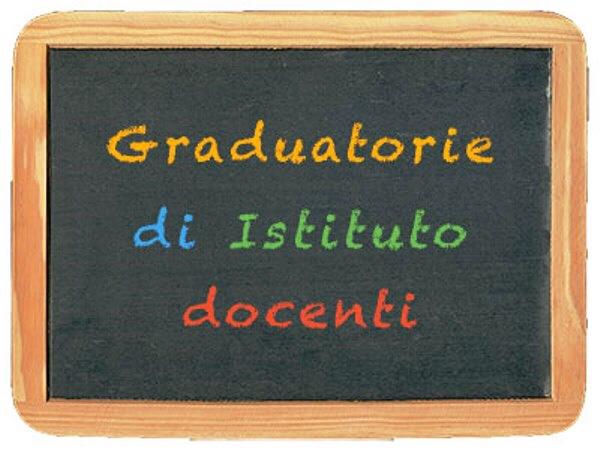 11072018 Graduatorie Distituto Seconda Finestra
