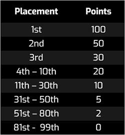 tetris-99-maximus-cup-ketiga-konten-baru-poin2