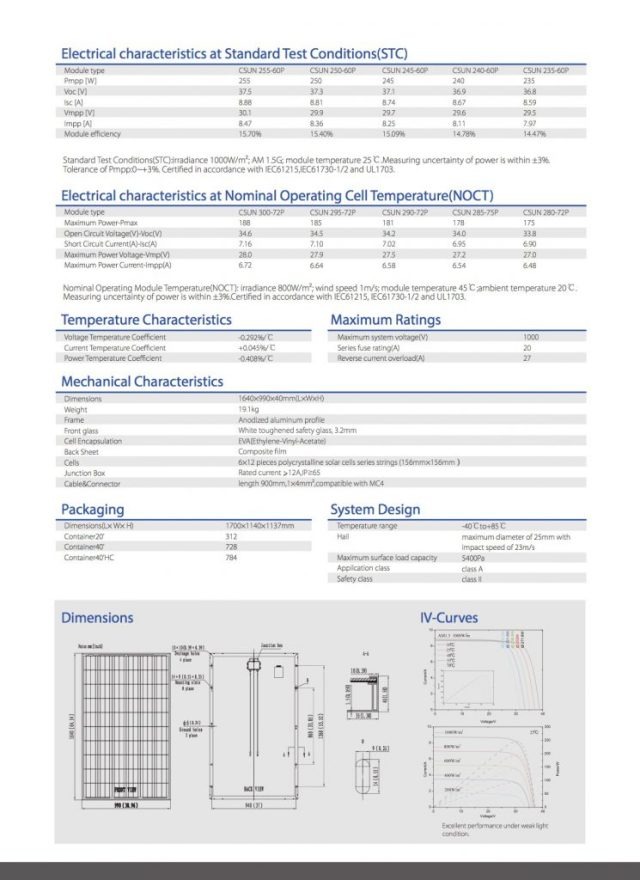 CSUN 255-60p-40mm