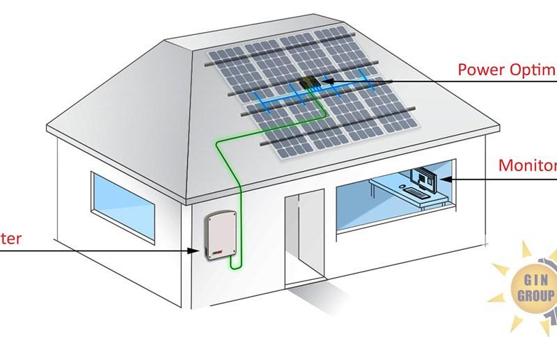 Inverter Monofase con Tecnologia Compatta