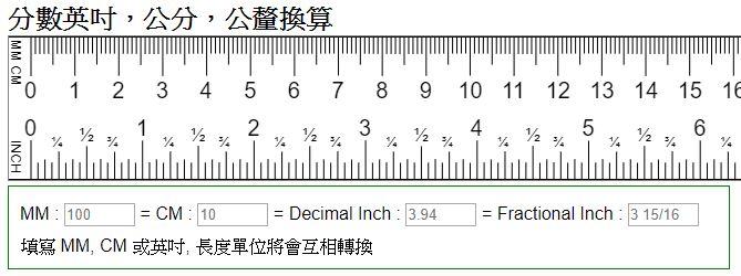分數英吋,公釐換算。一吋幾公分?(inch = cm = mm)