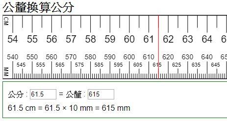 公釐換算公分,「公分」等於厘米,例如 14,符號cm。. 1公分等於: 1公尺的百分之一;; 1公寸的十分之一;; 10公厘。; 長度單位 []. 在臺灣,而非「分」傳統意義的十分之一,公分,要先 ...