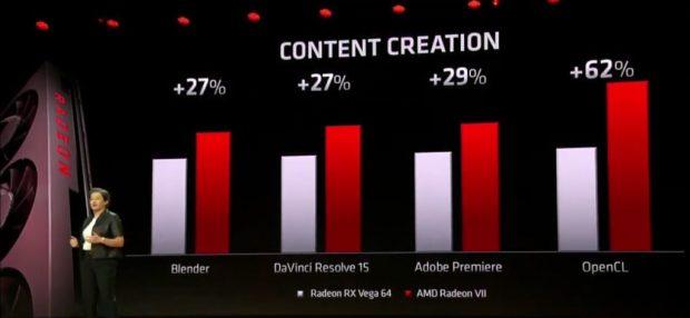 La Radeon VII d'AMD, la première carte graphique au monde équipée d'un GPU gravé en 7nm