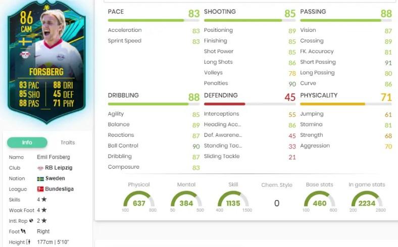 FIFA 21: Champions Moments do Forsberg disponível | FIFA Brasil Notícias