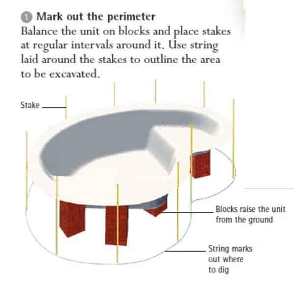 koi pond construction guide step 1