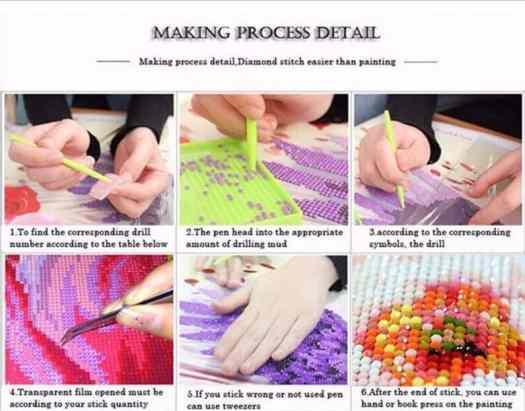 diy 5d diamon painting kits making process detail
