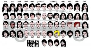 I capelli dei Black Flag