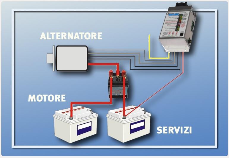 Schemi Elettrici Per Fotovoltaico : Tecnica come ricaricare le batterie con l alternatore