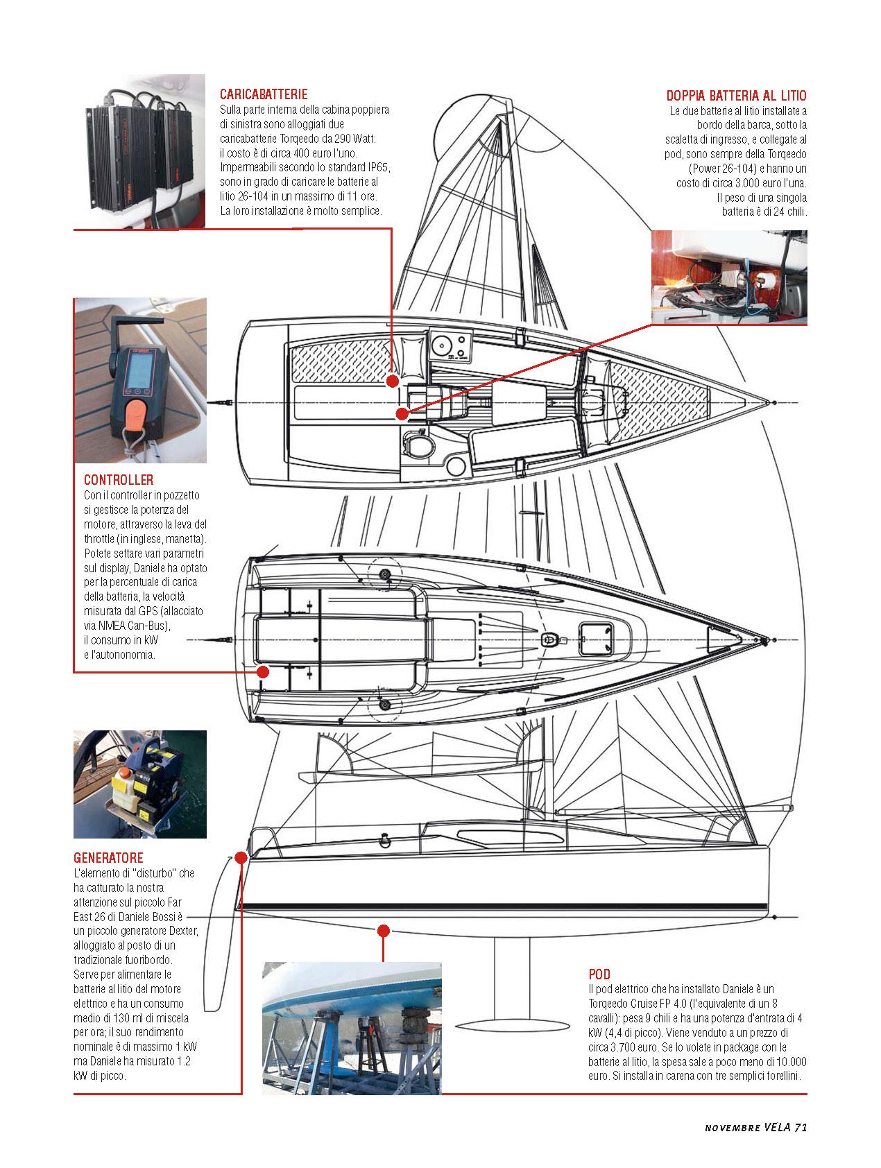 Schema Elettrico Hm : Vi spiego come ho reso elettrica la mia barcau201d. ecorivoluzione alle