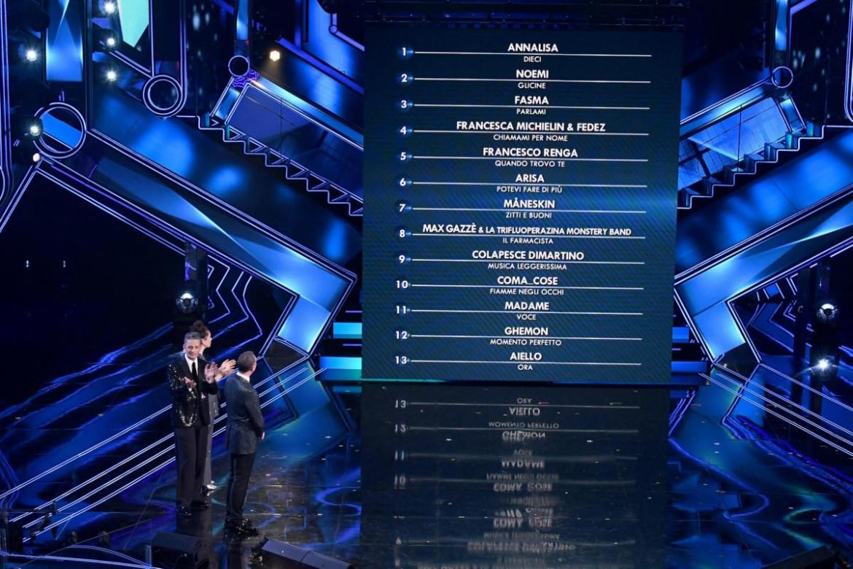 Sanremo, la classifica dopo la prima serata - Giornale di brescia
