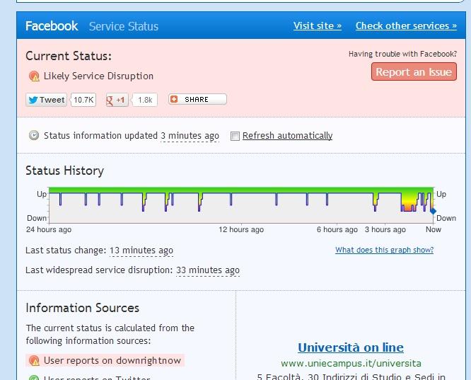 Facebook non funziona - down dell'8 Aprile