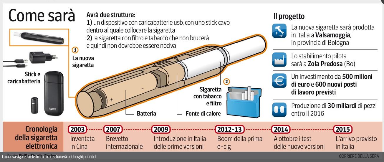 https://i1.wp.com/www.giornalettismo.com/wp-content/uploads/2014/07/sigaretta-elettronica.jpg