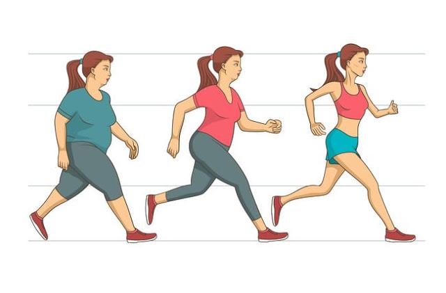 Ο Κανόνας των 4 Βημάτων: Εξαφανίστε το Λίπος στην Κοιλιά