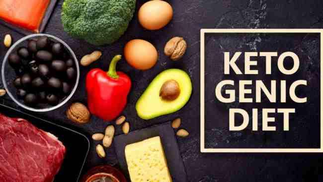 Κετογονική Δίαιτα: Εβδομαδιαίο Πλάνο
