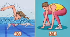 """8 ασκήσεις που αδυνατίζουν περισσότερο από το τρέξιμο και πόσες θερμίδες """"καίει"""" η κάθε μία"""