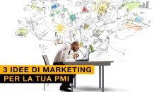 PMI Marketing