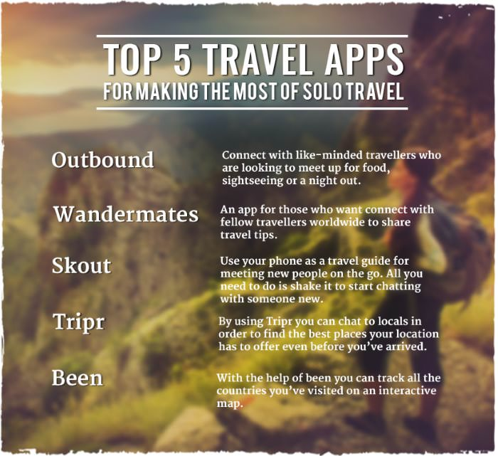 solo-apps