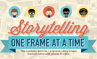 storytelling-with-images