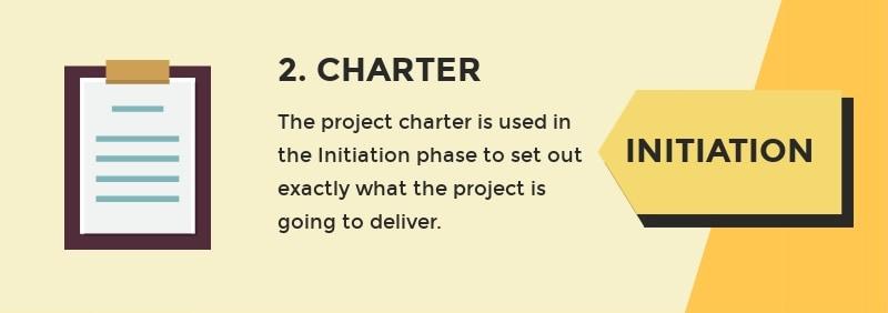 plantilla de carta del proyecto [19659017] 2. Carta del proyecto </span data-recalc-dims=
