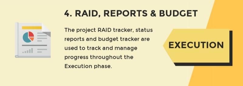 plantilla de raid del proyecto