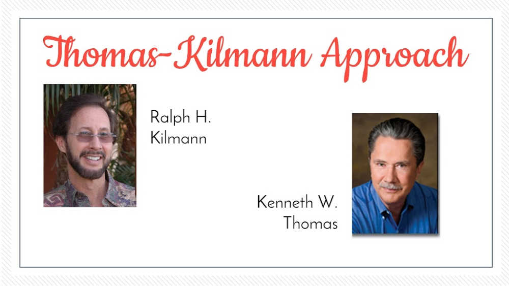 Imagen de creadores de conflictos de Thomas-Kilmann.