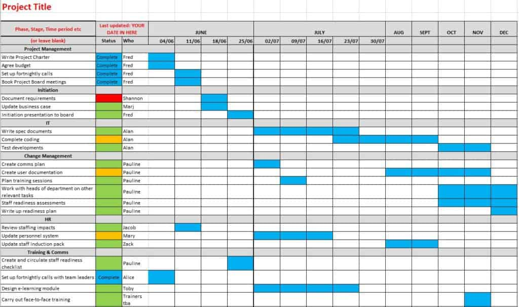 They provide a timeline for each task. 3 Easy Ways To Make A Gantt Chart Free Excel Template Girl S Guide To Project Management