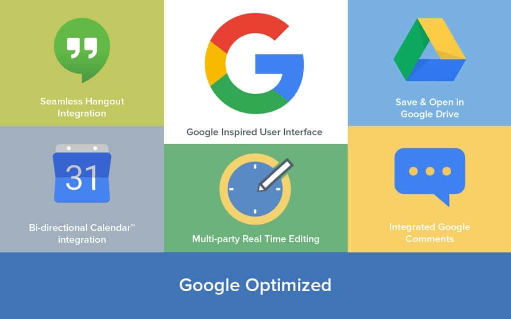 Gantter funciona a la perfección con Google