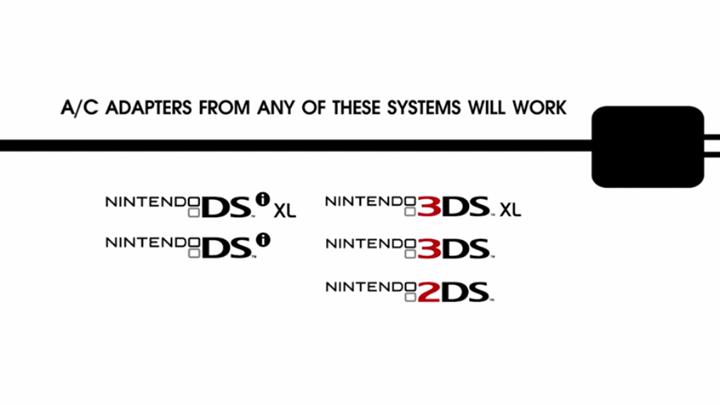 Compatible A/C Adapters (via Nintendo)