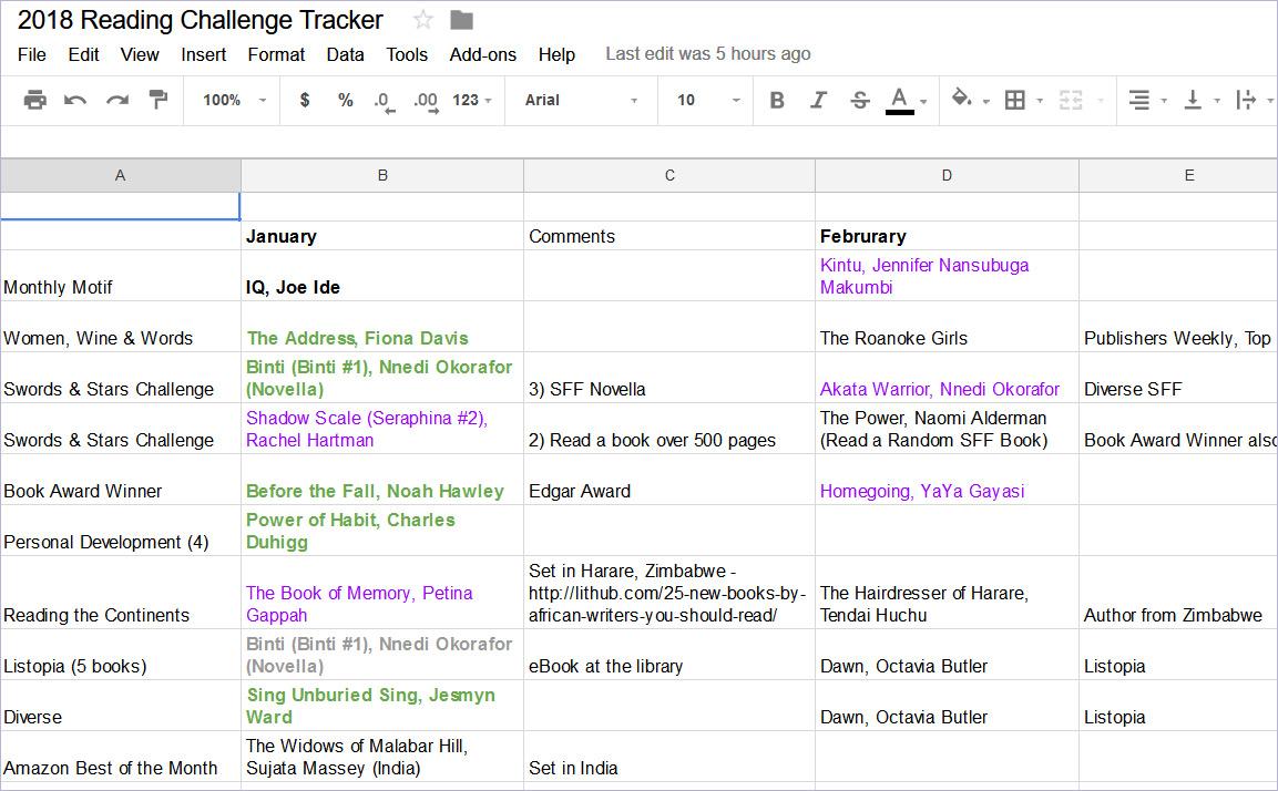 2018 Reading Tracker