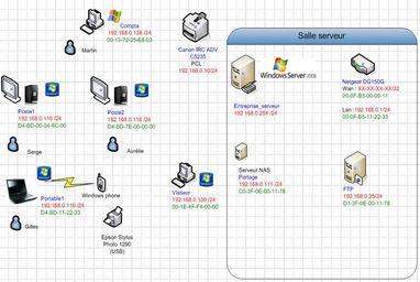 map réseau