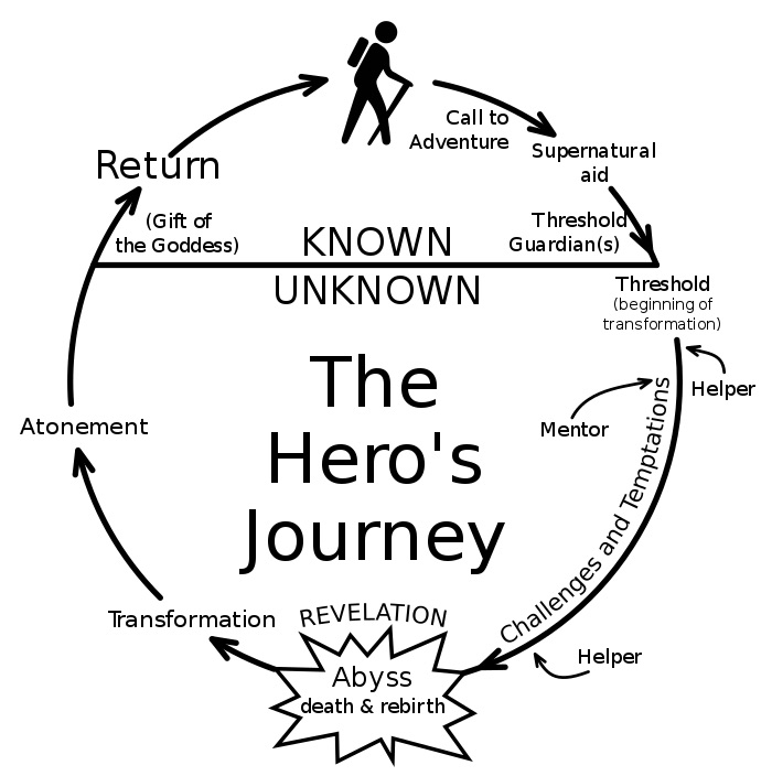 The Brand Mythology of John Wick