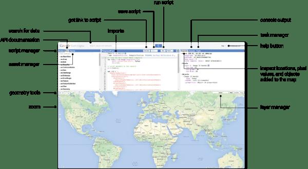 Google Earth Engine Code Editor (by Google)