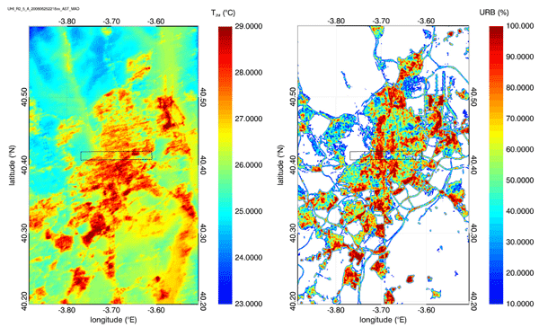 Air temperature for Madrid on 25 June 2008 at 22:18 UTC (image on the left) and sealed soil surfaces percentage based on data provided by the European Environmental Agency (image on the right).  Credits: VITO, Indra, Planetek, European Environmental Agency.