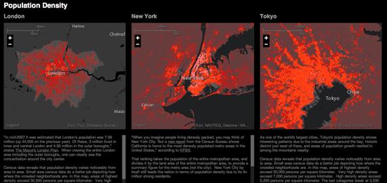 Comparison of population densities between London, New York, and Tokyo.