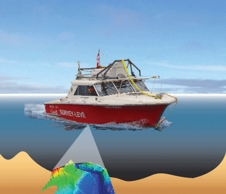 Seabed surveys in the Canadian Arctic are done using using multi-beam sonar, sweep multi-transducer sweep systems and airborne laser bathymetry systems.  Image: Canadian Hydrographic Service (CHS).