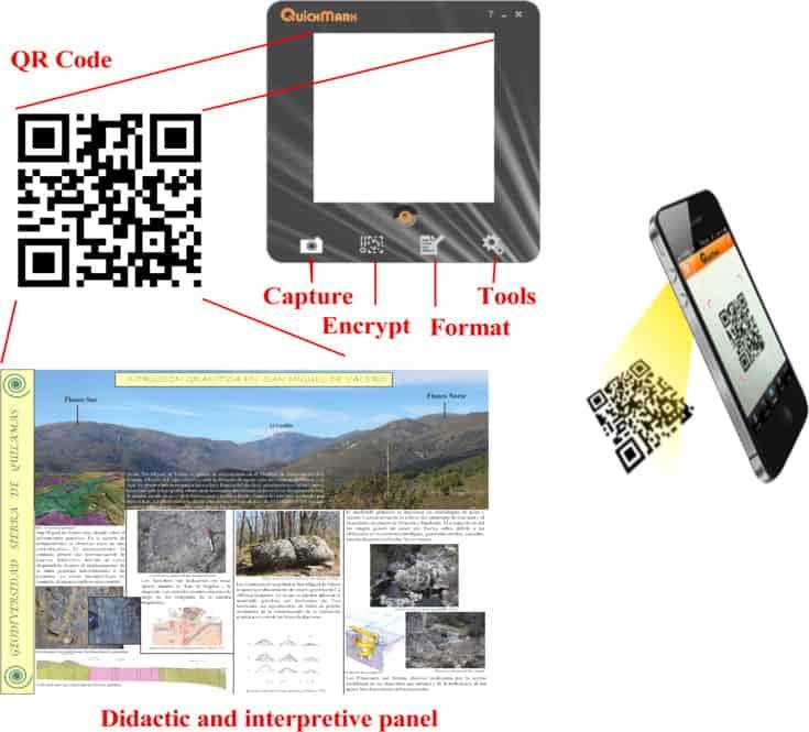 QR code corresponding to the pane of a geosite. Source: Martínez-Grata, Goy, & Chimaera, 2013.