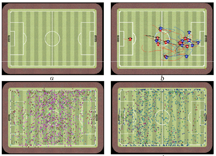 Performance Analysis Based on Spatiotemporal Tracking Data Data Analytics in Professional Soccer