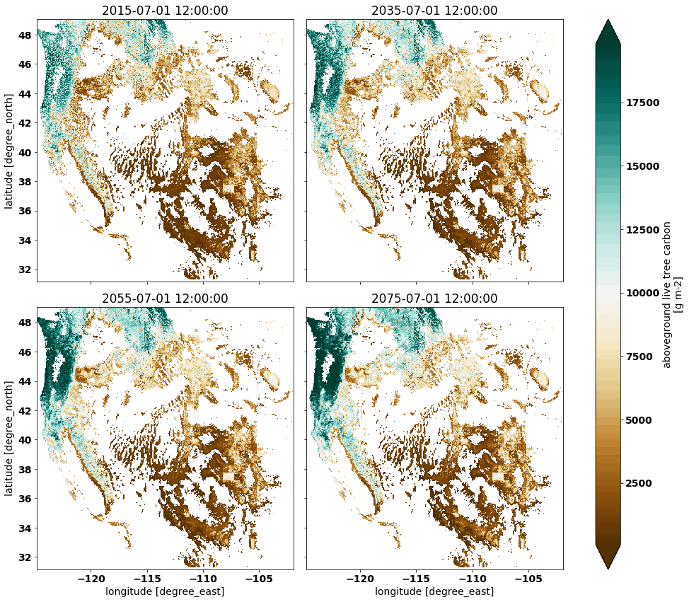 Annual estimates of aboveground live tree carbon (g/m2) as simulated with the Community Land Model (4.5) at 1/24-degree (4 km x 4 km) resolution as described in Buotte et al. (2019). Source: MIROC_2015_2099_noharvest_merge.nc