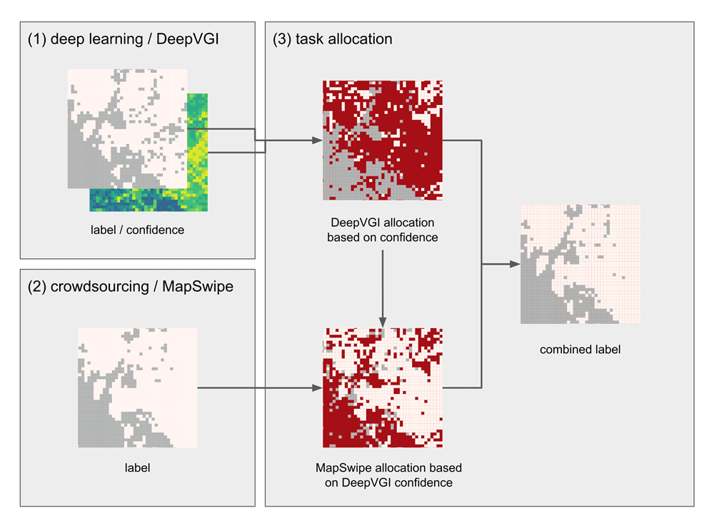 Proposed workflow to combine deep learning and crowdsourcing methods. Source: Herefort et al., 2019