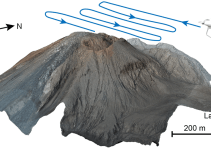 Monitoring Volcanoes Using UAVs