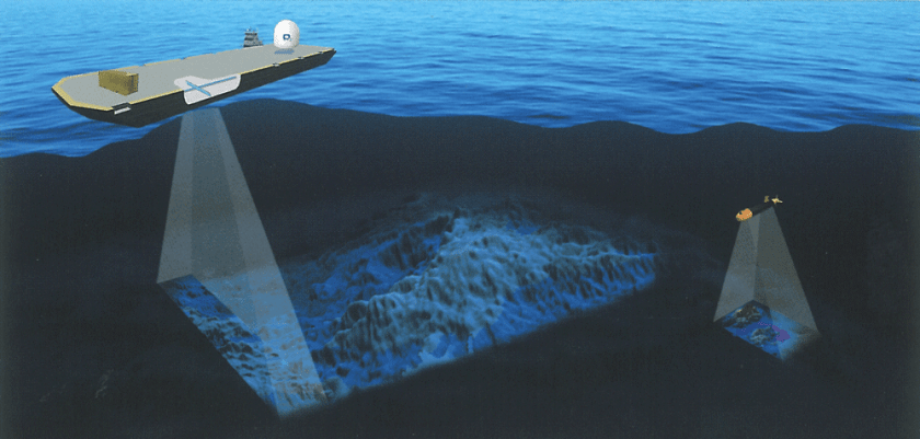 One concept to push forward the mapping of the ocean floor is an unmanned barge equipped with a deep water multibeam.  Source: GEBCO.