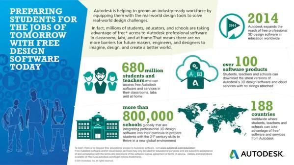 Autodesk_Education_Infographic