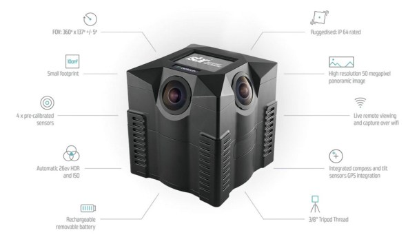 iSTAR Panoramic Camera
