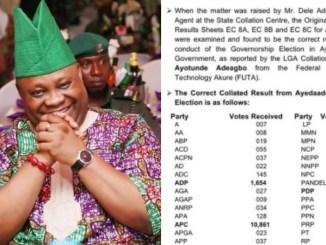 OSUN RERUN: INEC Admits Error in Vote Collation in Osun Election