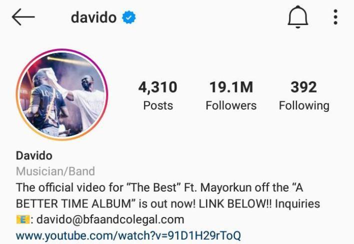 Davido now the most-followed African artiste