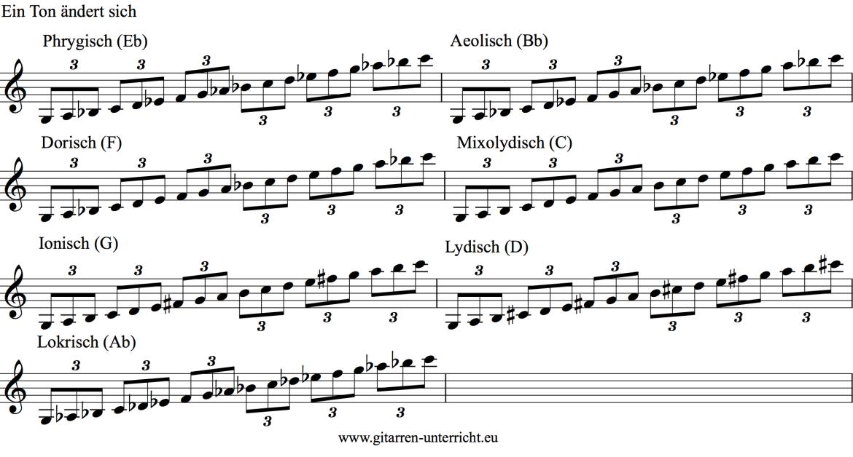 Tonleitern 3 Toene - Saite ein Ton anders