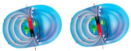 reversed_earth_magnetosphere