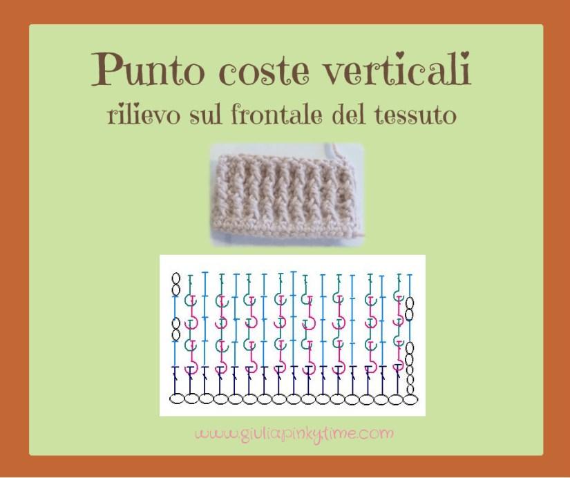 Immagine e grafico punto coste verticali solo sul lato frontale del tessuto.